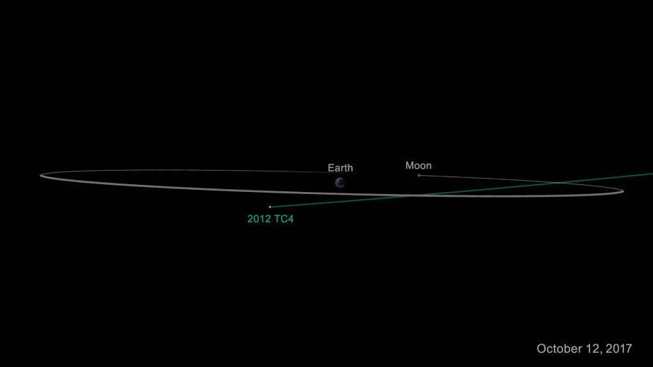 asteroide,nasa