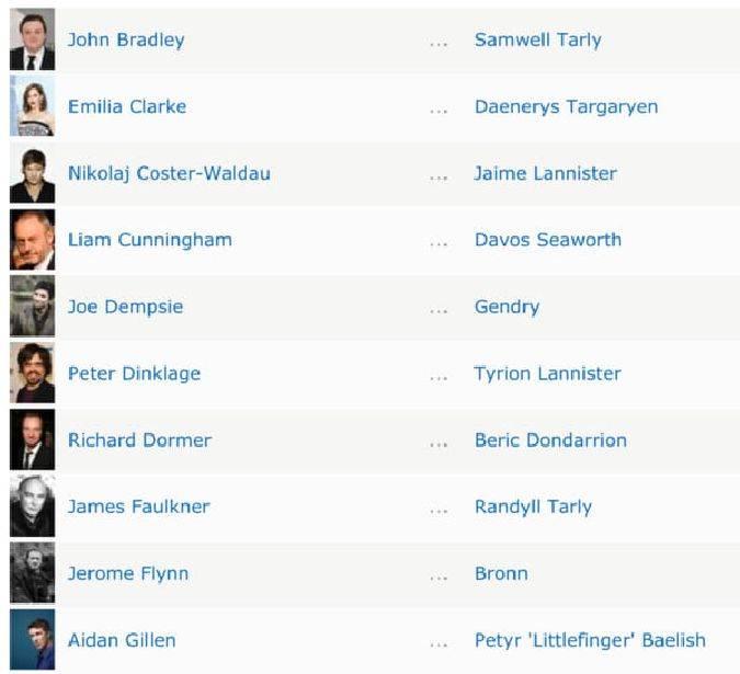 game of thrones joe dempsie imdb gendry