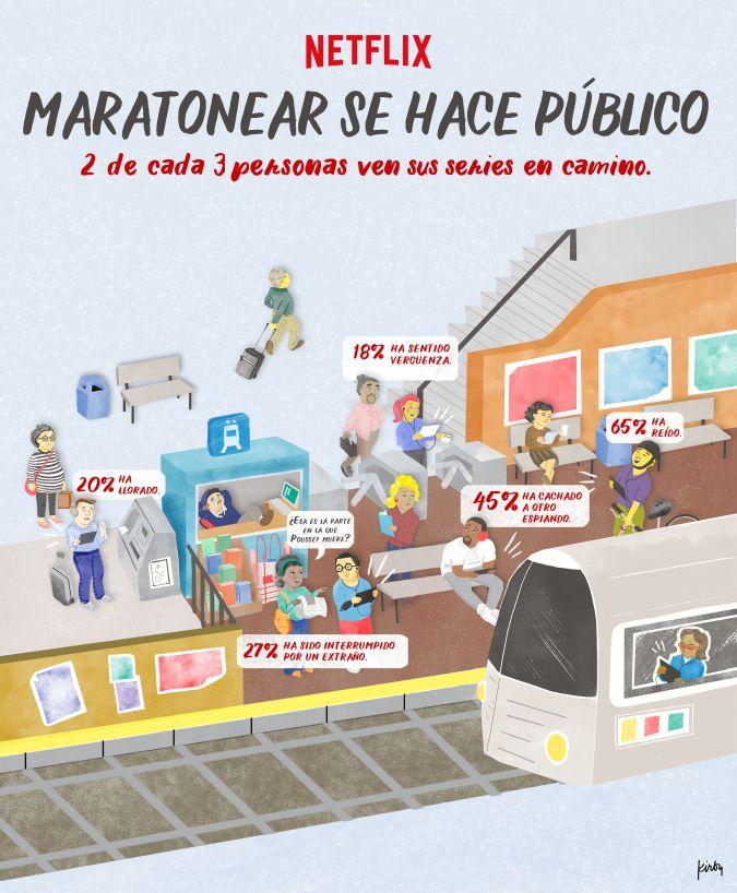 8 de cada 10 argentinos ven series en público — Netflix