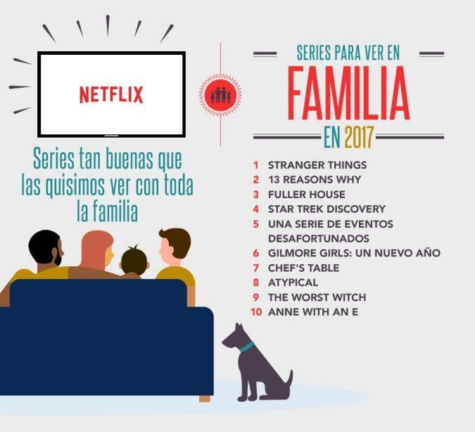 Netflix series tv maratones 2017