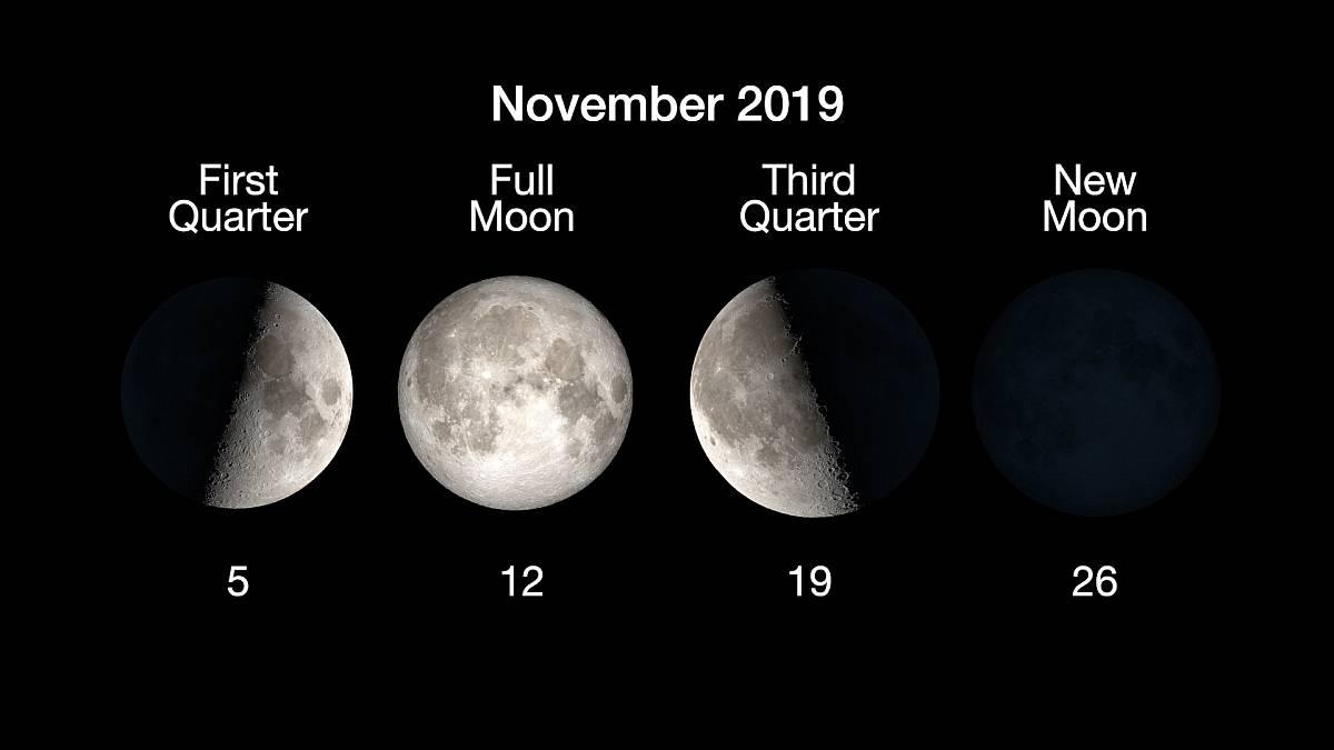 NASA,fase la Luna en noviembre